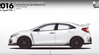 VIDEO: Transformasi Honda Civic Hatchback Dari Massa Ke Massa
